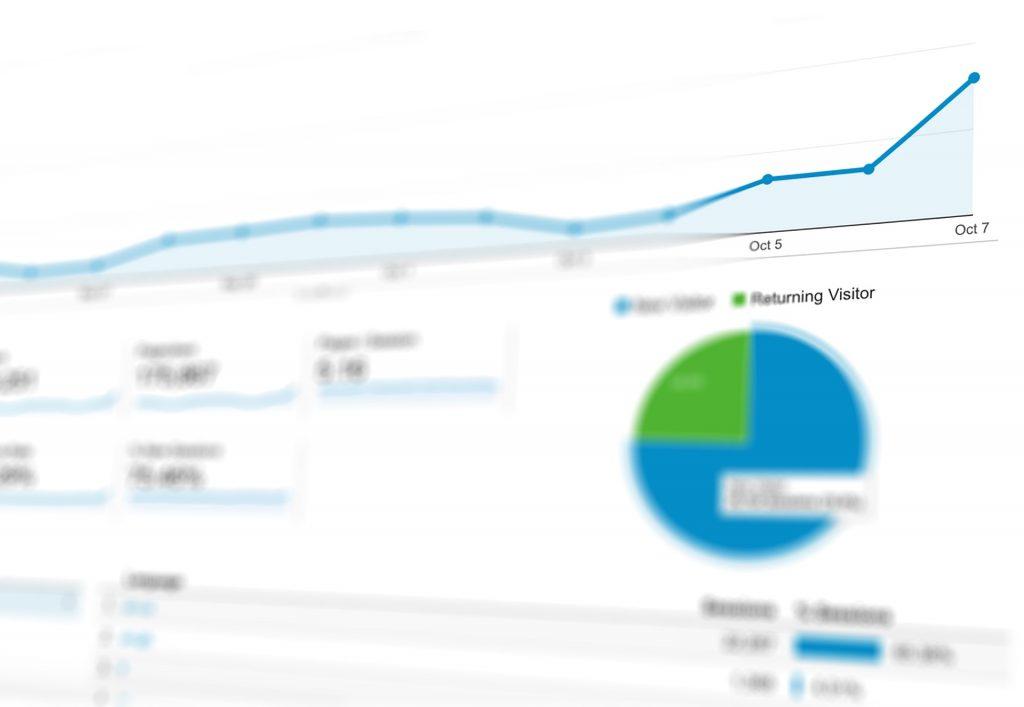 Social Media Analytics Metrics